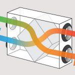 Come funziona la ventilazione a recupero di calore?