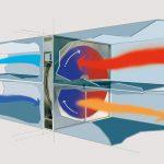Quali sono i principali sistemi per il recupero del calore?